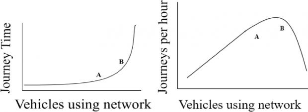 journey-graphs